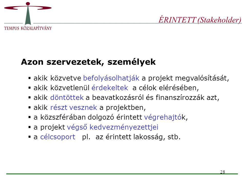 ÉRINTETT (Stakeholder)