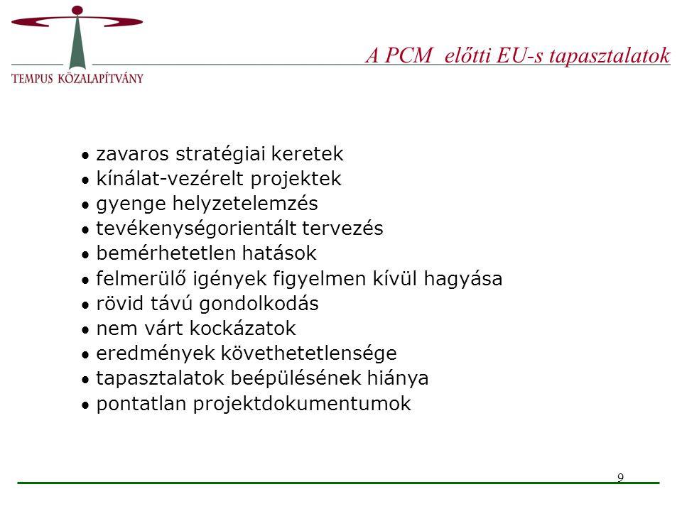 A PCM előtti EU-s tapasztalatok