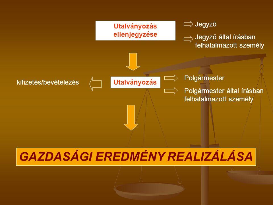GAZDASÁGI EREDMÉNY REALIZÁLÁSA