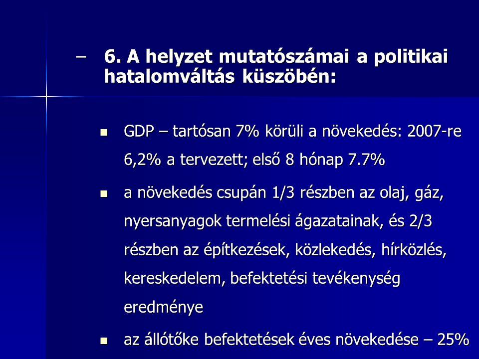 6. A helyzet mutatószámai a politikai hatalomváltás küszöbén:
