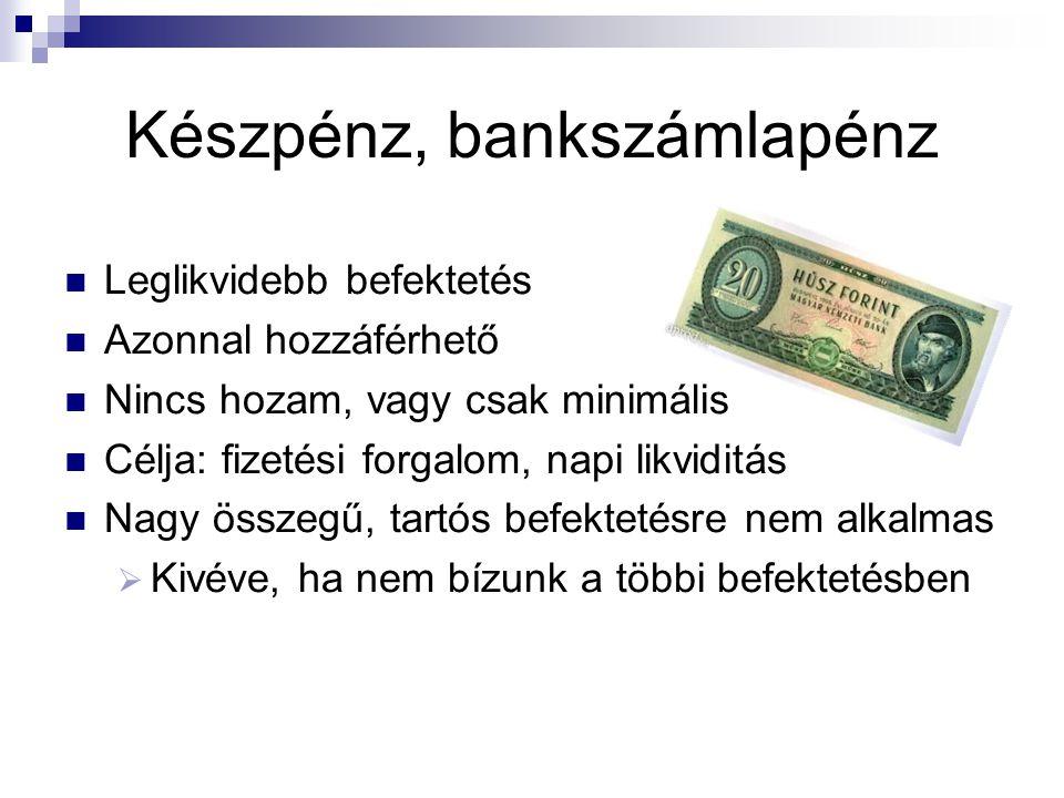 Készpénz, bankszámlapénz