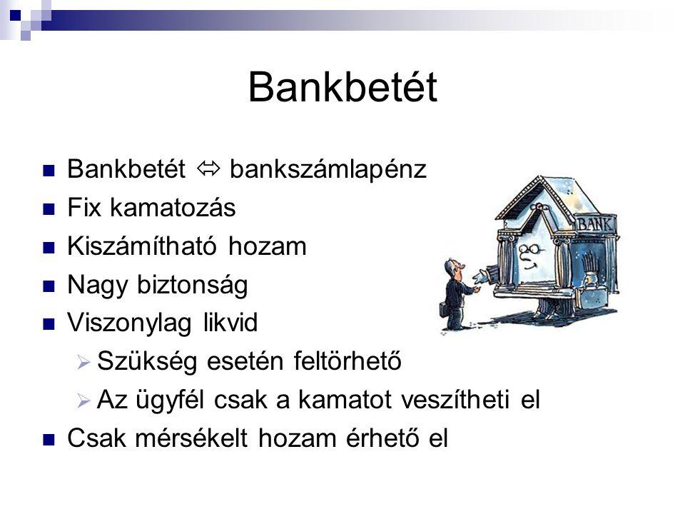 Bankbetét Bankbetét  bankszámlapénz Fix kamatozás Kiszámítható hozam
