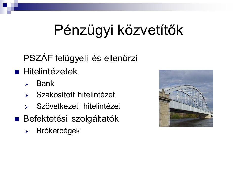 Pénzügyi közvetítők PSZÁF felügyeli és ellenőrzi Hitelintézetek