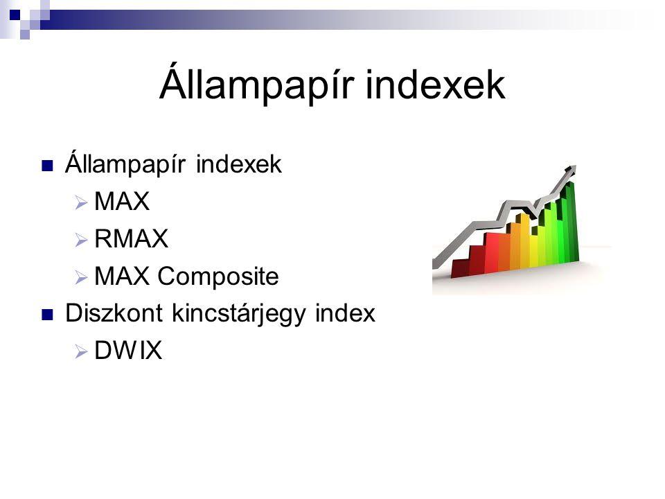 Állampapír indexek Állampapír indexek MAX RMAX MAX Composite