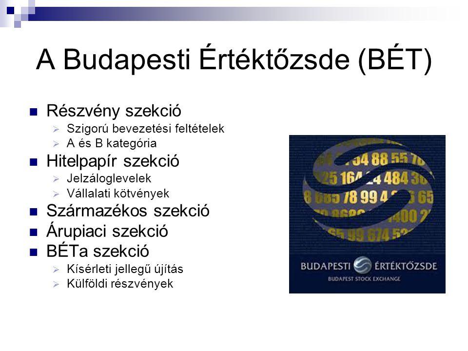 A Budapesti Értéktőzsde (BÉT)