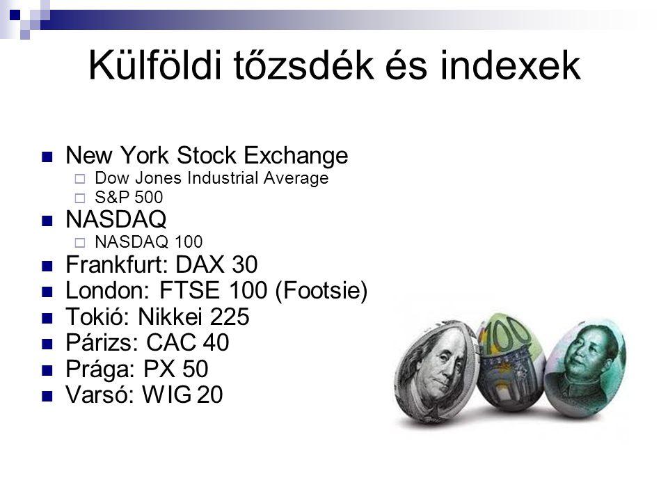 Külföldi tőzsdék és indexek