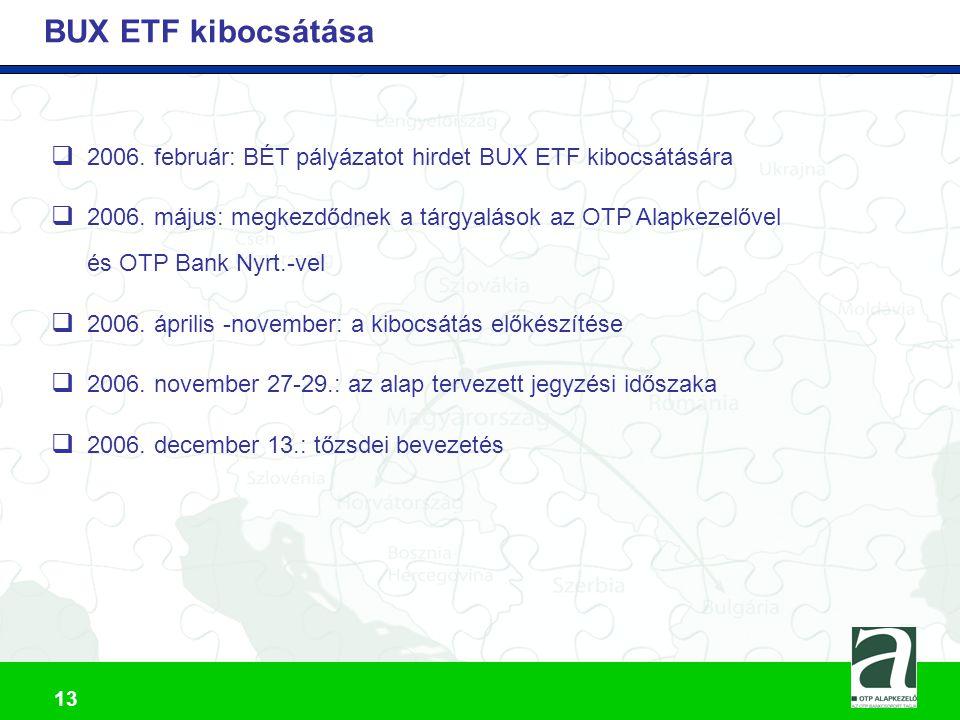 BUX ETF kibocsátása 2006. február: BÉT pályázatot hirdet BUX ETF kibocsátására.