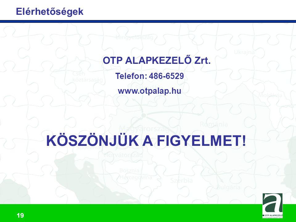 KÖSZÖNJÜK A FIGYELMET! Elérhetőségek Telefon: 486-6529 www.otpalap.hu