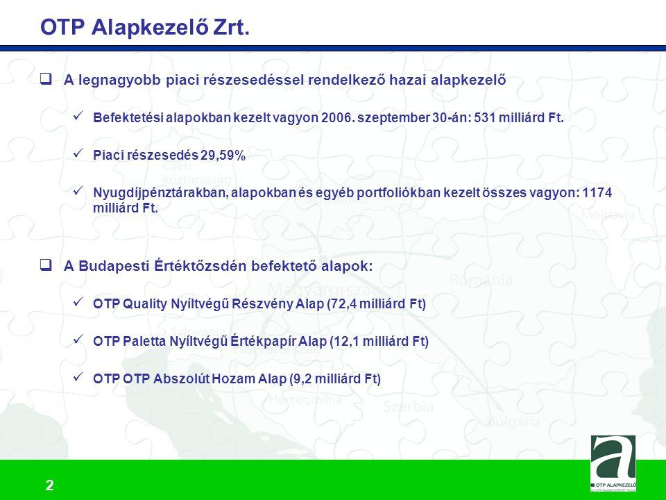 OTP Alapkezelő Zrt. A legnagyobb piaci részesedéssel rendelkező hazai alapkezelő.