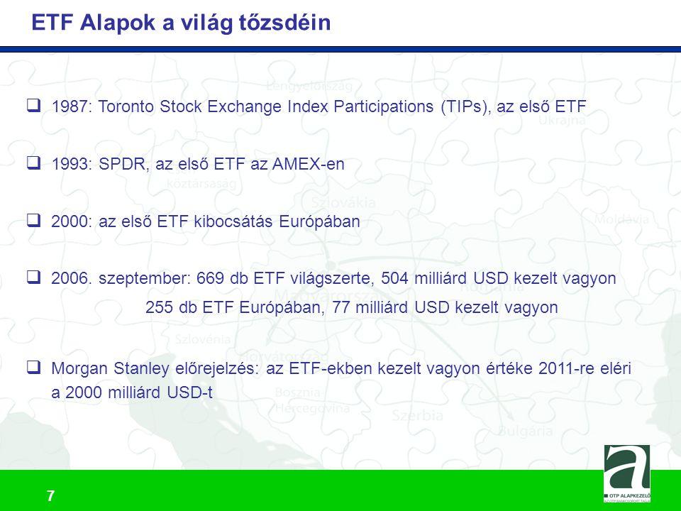 ETF Alapok a világ tőzsdéin