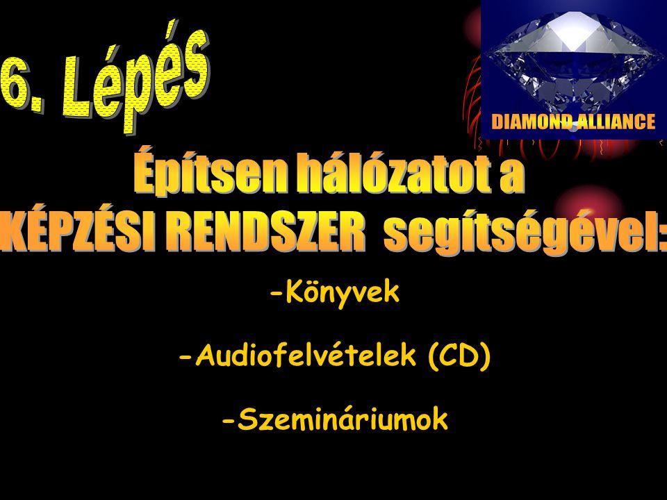 -Audiofelvételek (CD)