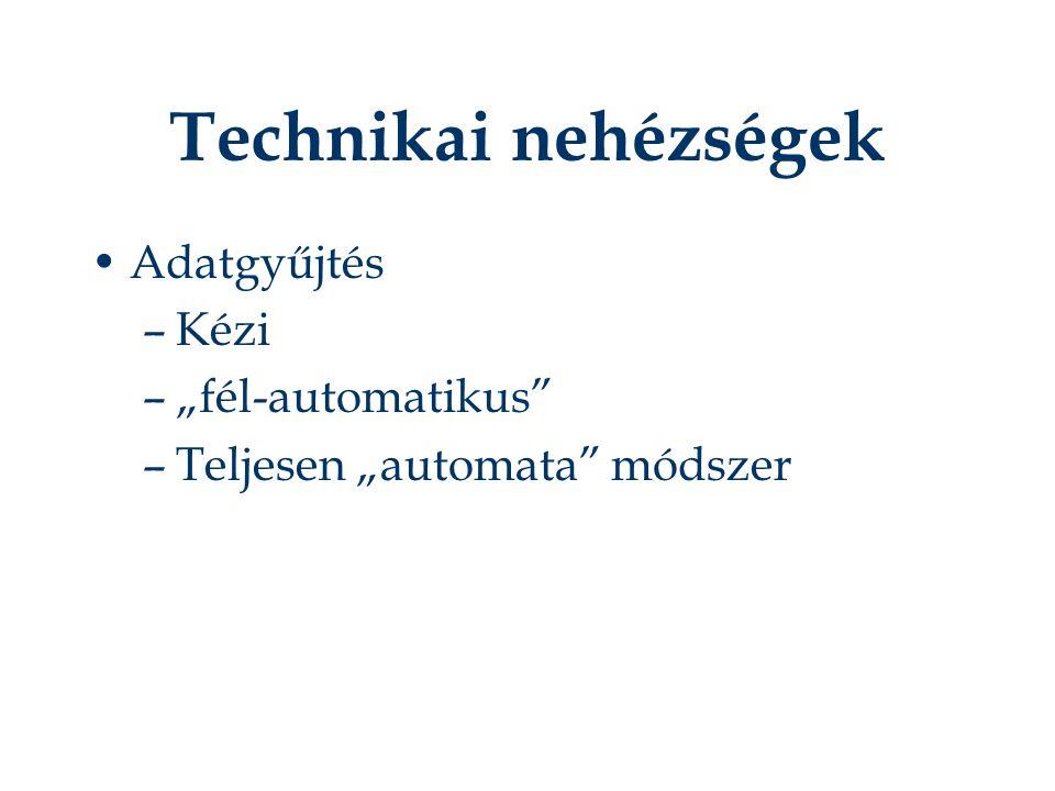 """Technikai nehézségek Adatgyűjtés Kézi """"fél-automatikus"""