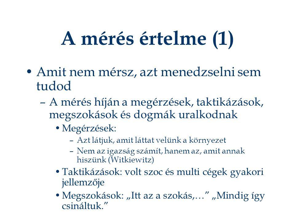 A mérés értelme (1) Amit nem mérsz, azt menedzselni sem tudod