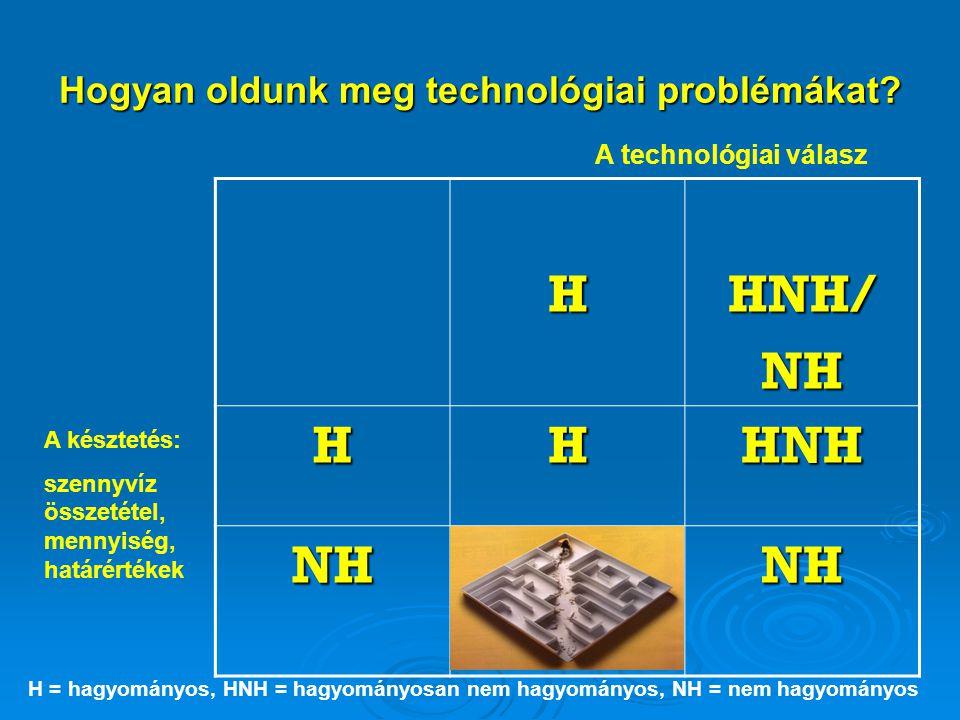 Hogyan oldunk meg technológiai problémákat