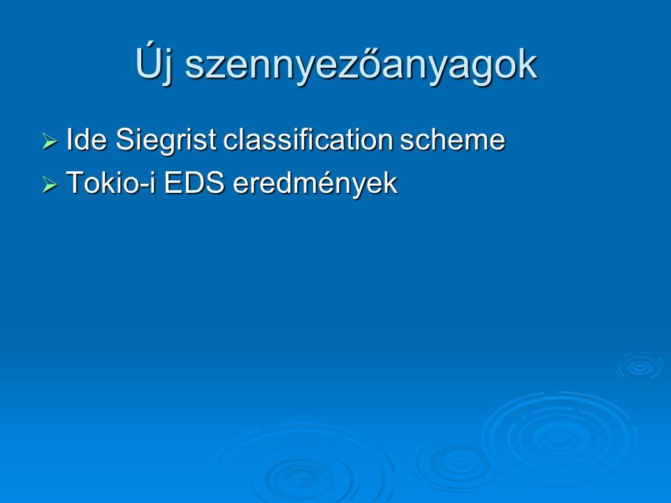 Új szennyezőanyagok Ide Siegrist classification scheme