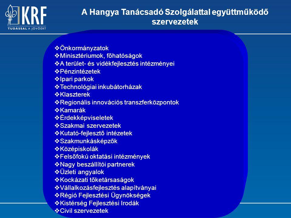 A Hangya Tanácsadó Szolgálattal együttműködő szervezetek