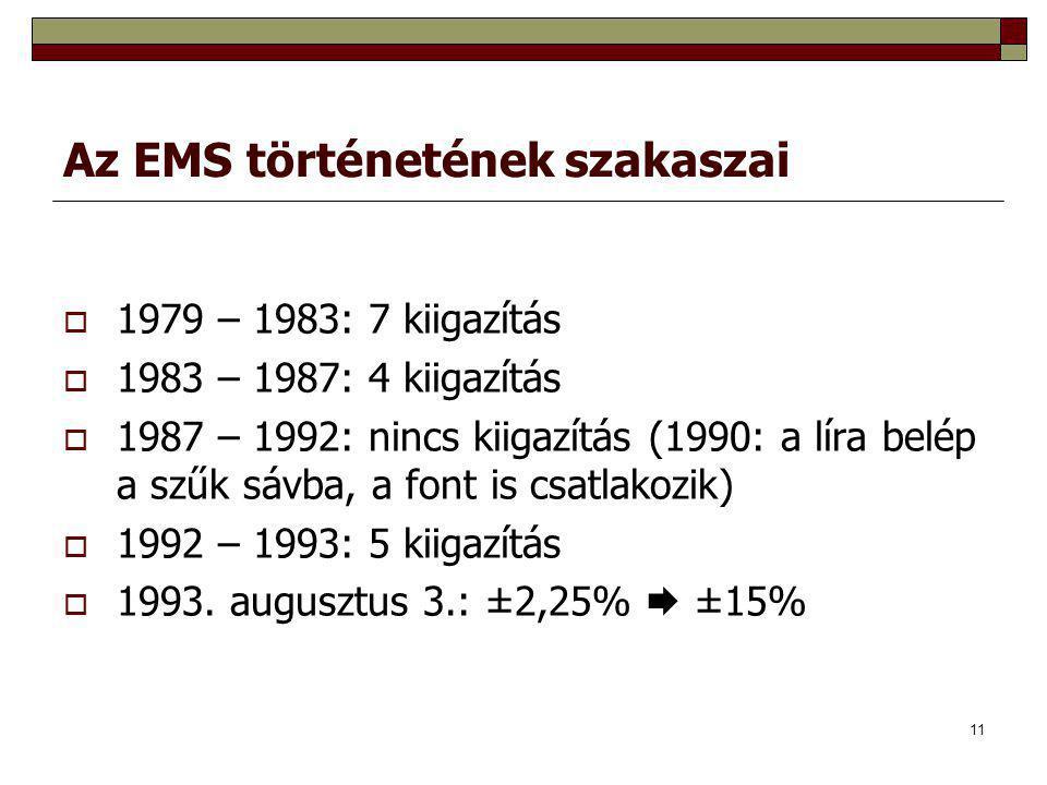 Az EMS történetének szakaszai