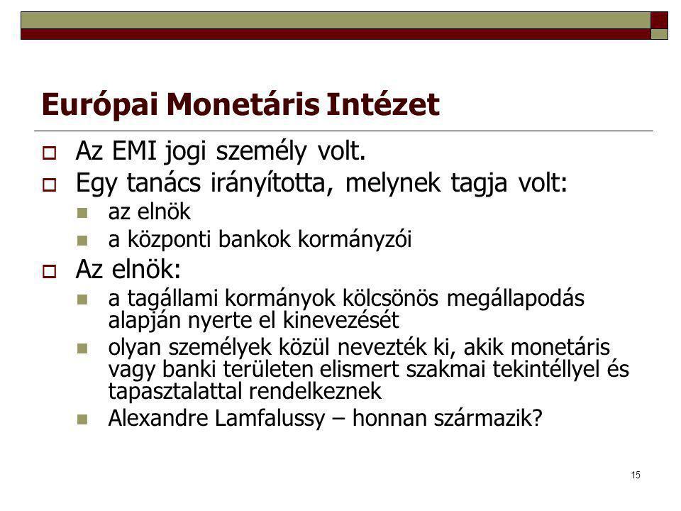 Európai Monetáris Intézet