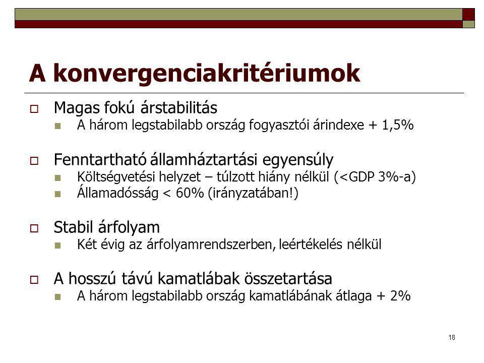 A konvergenciakritériumok