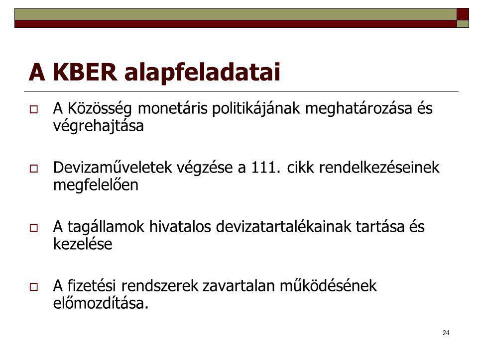 A KBER alapfeladatai A Közösség monetáris politikájának meghatározása és végrehajtása.