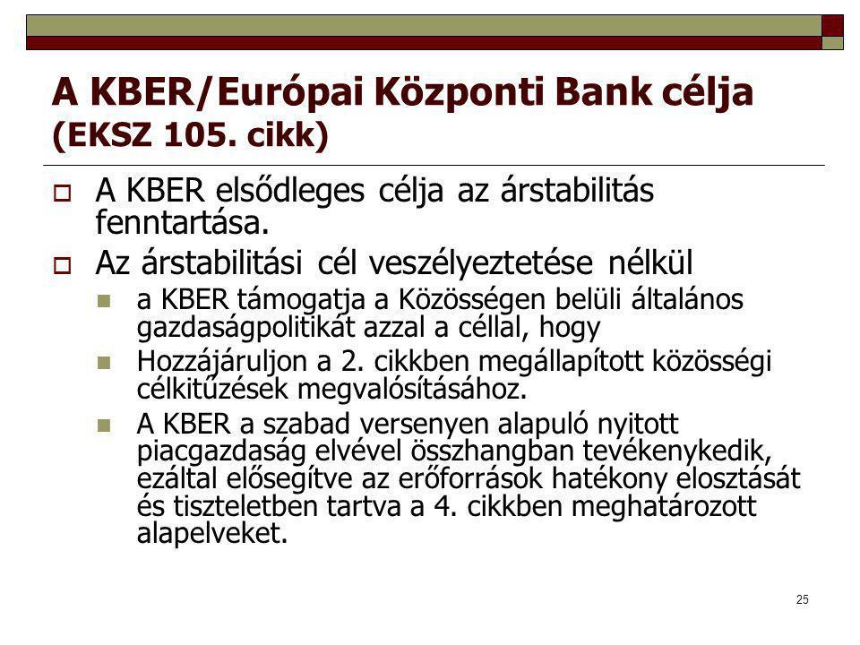 A KBER/Európai Központi Bank célja (EKSZ 105. cikk)