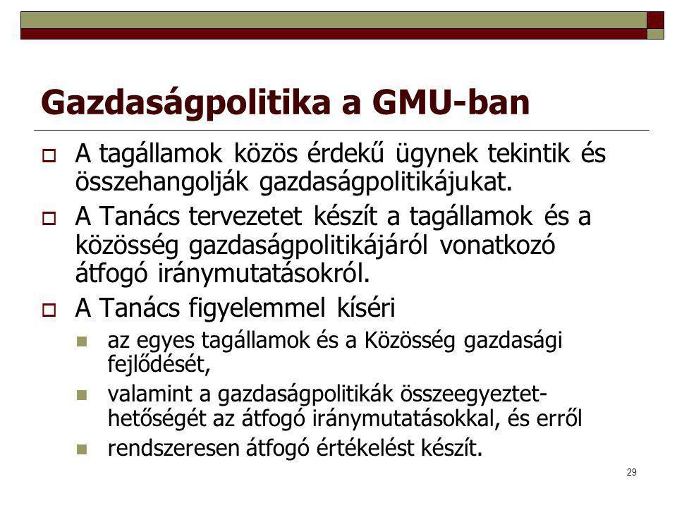 Gazdaságpolitika a GMU-ban
