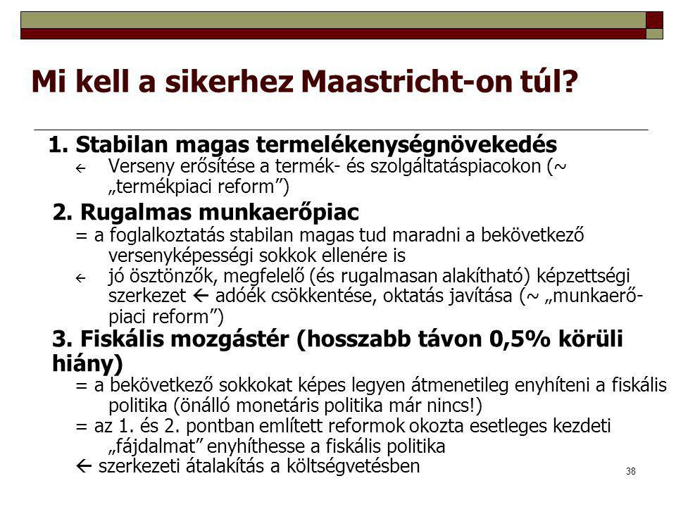 Mi kell a sikerhez Maastricht-on túl
