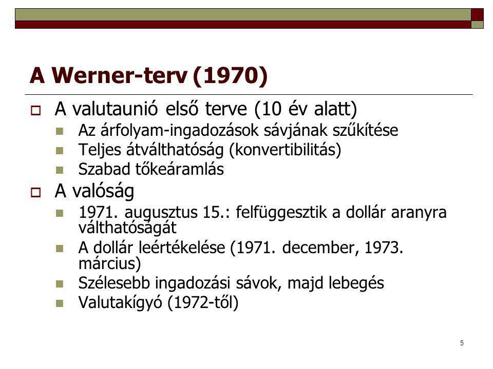 A Werner-terv (1970) A valutaunió első terve (10 év alatt) A valóság