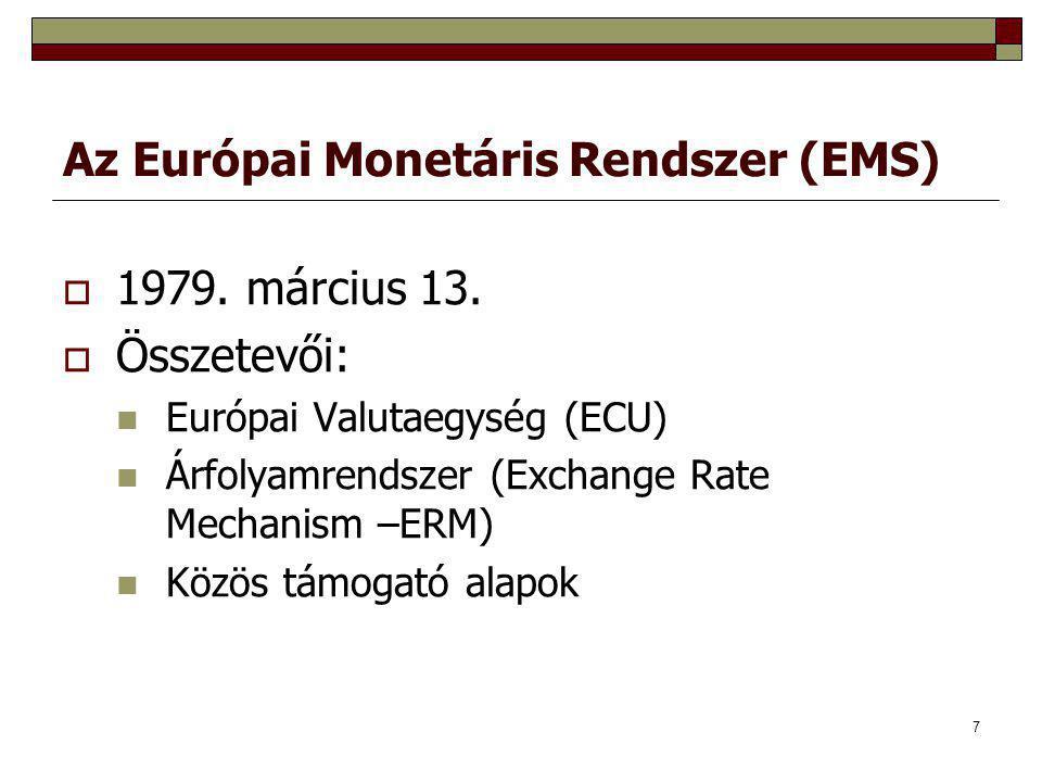 Az Európai Monetáris Rendszer (EMS)
