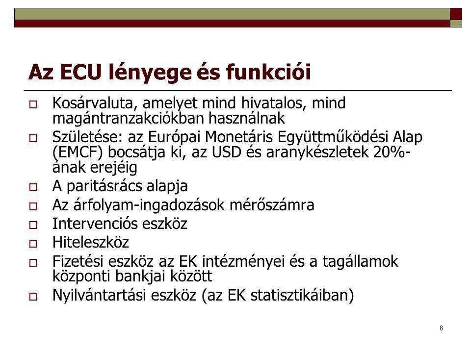 Az ECU lényege és funkciói