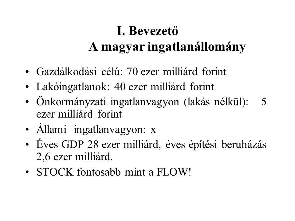 I. Bevezető A magyar ingatlanállomány