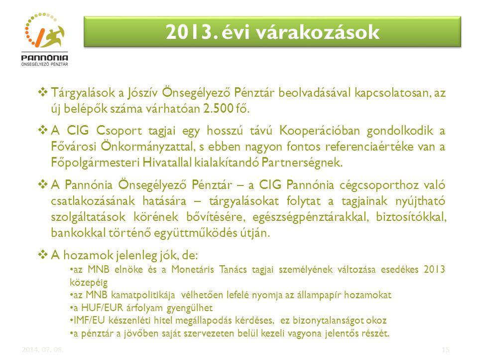 2013. évi várakozások Tárgyalások a Jószív Önsegélyező Pénztár beolvadásával kapcsolatosan, az új belépők száma várhatóan 2.500 fő.