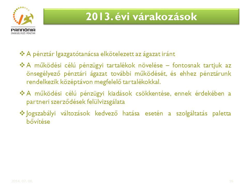 2013. évi várakozások A pénztár Igazgatótanácsa elkötelezett az ágazat iránt.