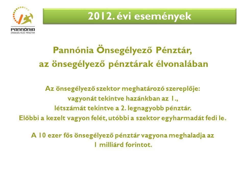 2012. évi események Pannónia Önsegélyező Pénztár,