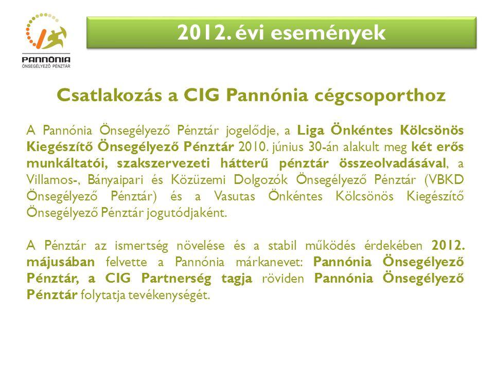 Csatlakozás a CIG Pannónia cégcsoporthoz