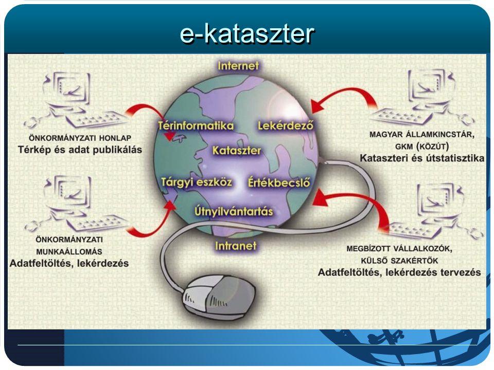 e-kataszter 2006 tavaszán már küldtünk egy tájékoztató szórólapot az új kataszteri terveinkről.