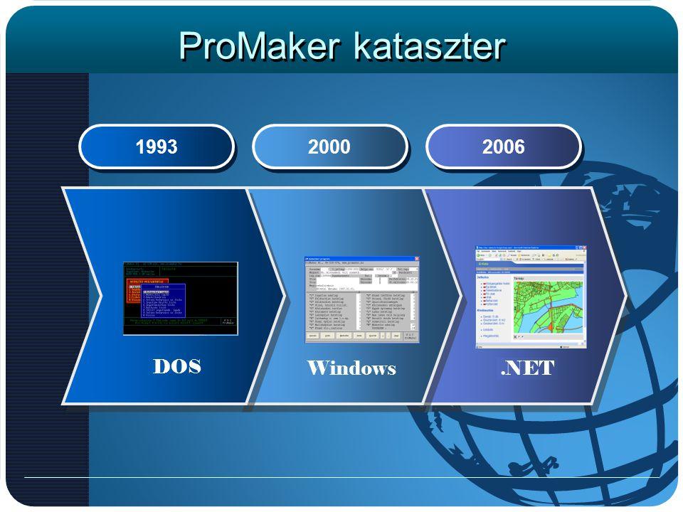 ProMaker kataszter 1993. 2000. 2006.