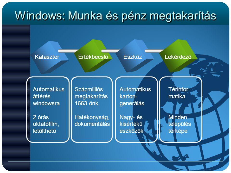 Windows: Munka és pénz megtakarítás