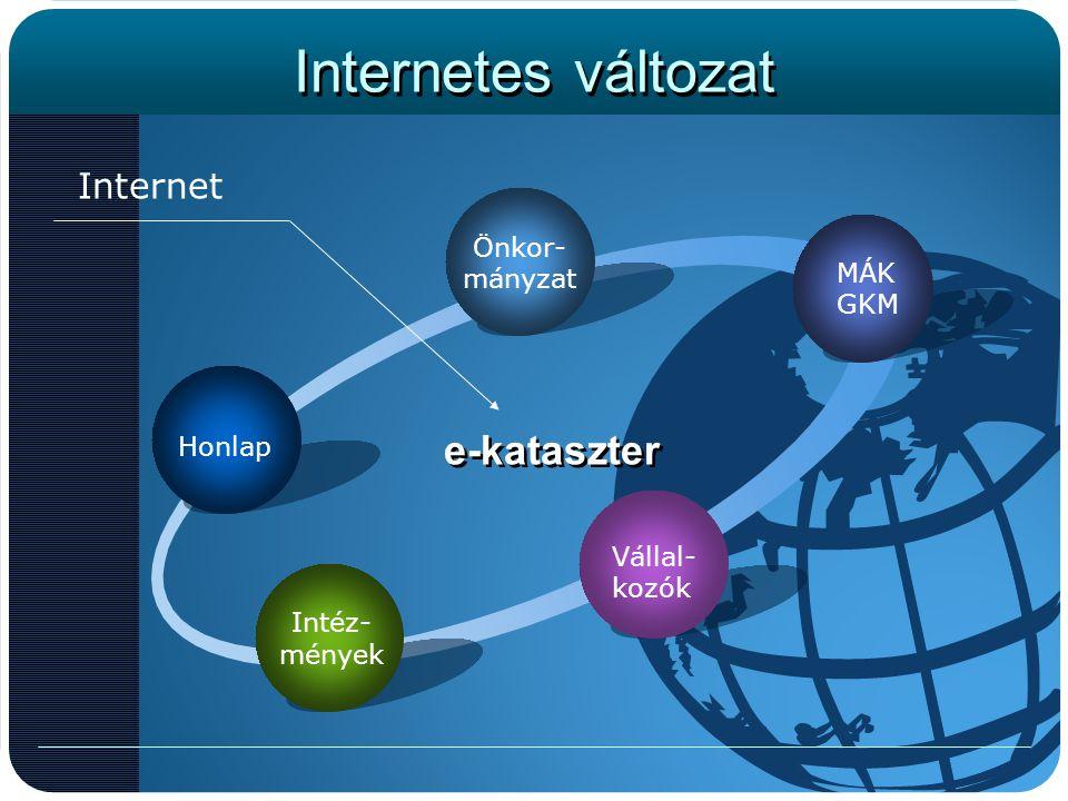 Internetes változat e-kataszter Internet Önkor- mányzat MÁK GKM Honlap