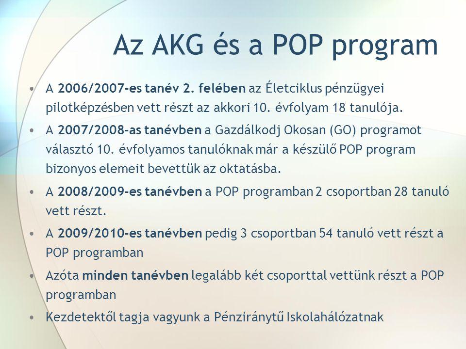 Az AKG és a POP program A 2006/2007-es tanév 2. felében az Életciklus pénzügyei pilotképzésben vett részt az akkori 10. évfolyam 18 tanulója.