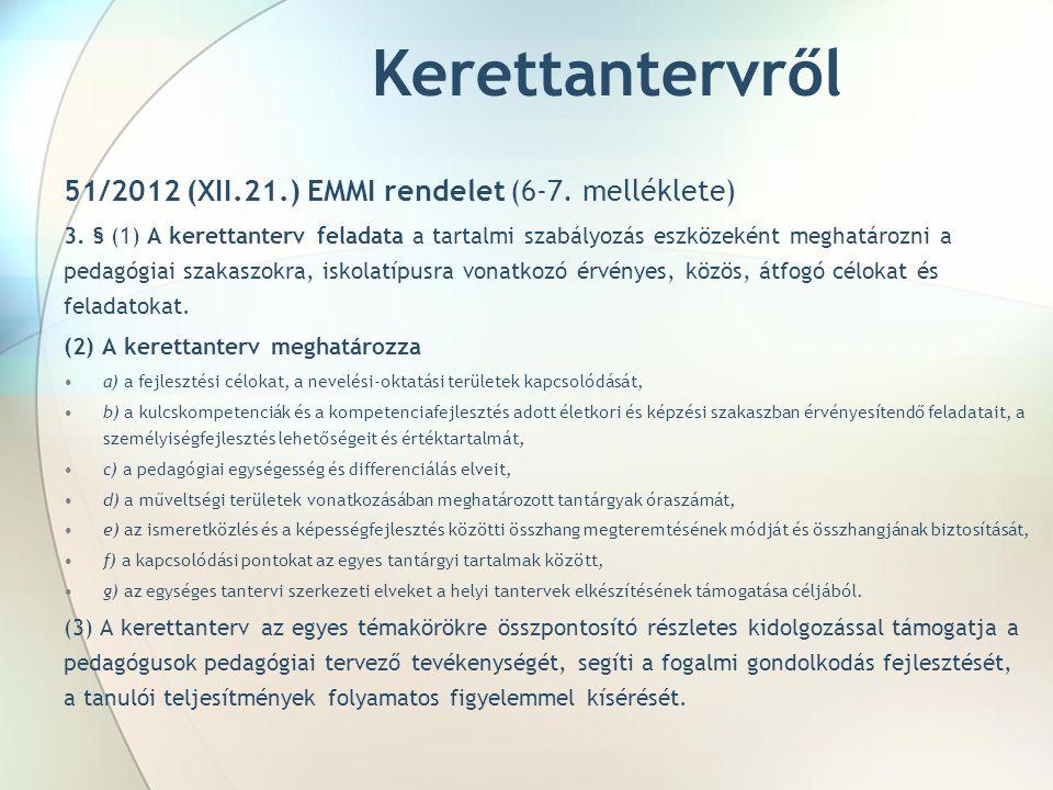 Kerettantervről 51/2012 (XII.21.) EMMI rendelet (6-7. melléklete)