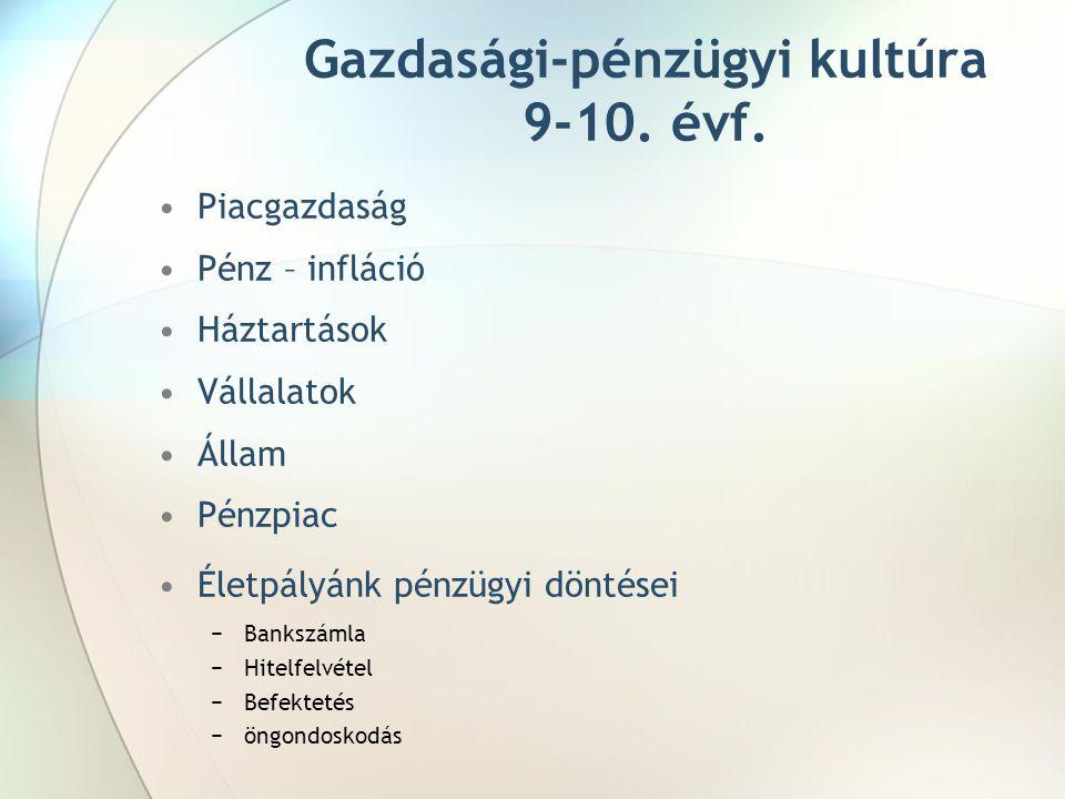 Gazdasági-pénzügyi kultúra 9-10. évf.