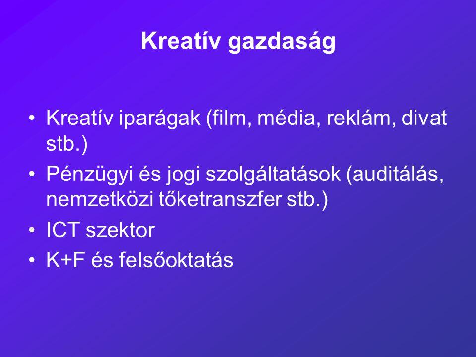 Kreatív gazdaság Kreatív iparágak (film, média, reklám, divat stb.)