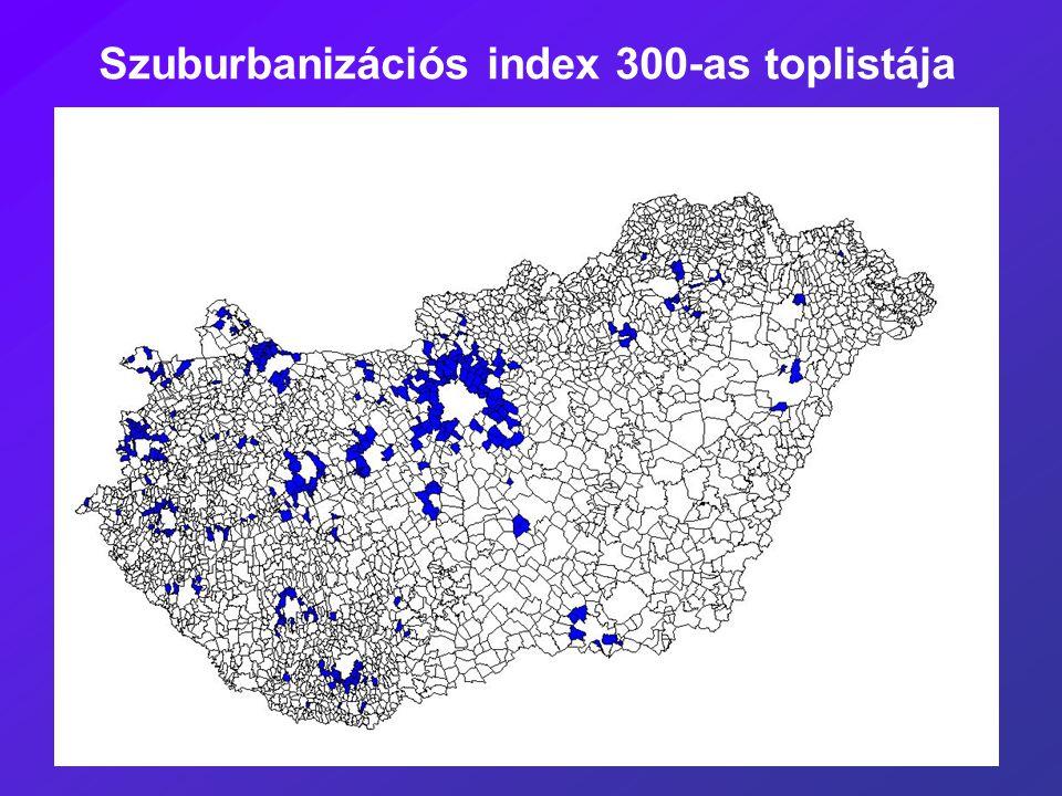 Szuburbanizációs index 300-as toplistája