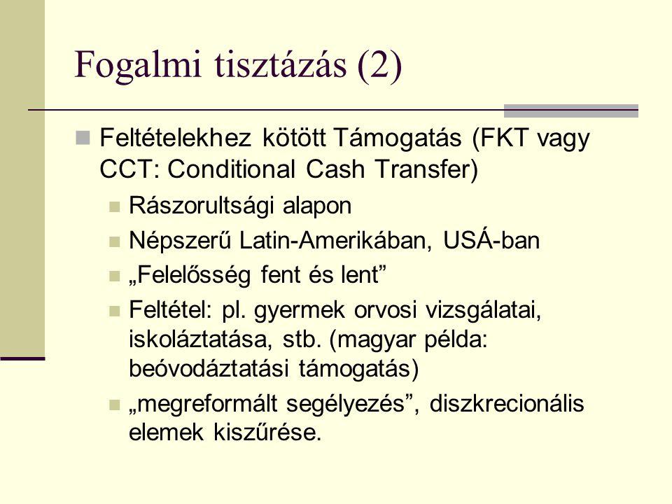 Fogalmi tisztázás (2) Feltételekhez kötött Támogatás (FKT vagy CCT: Conditional Cash Transfer) Rászorultsági alapon.
