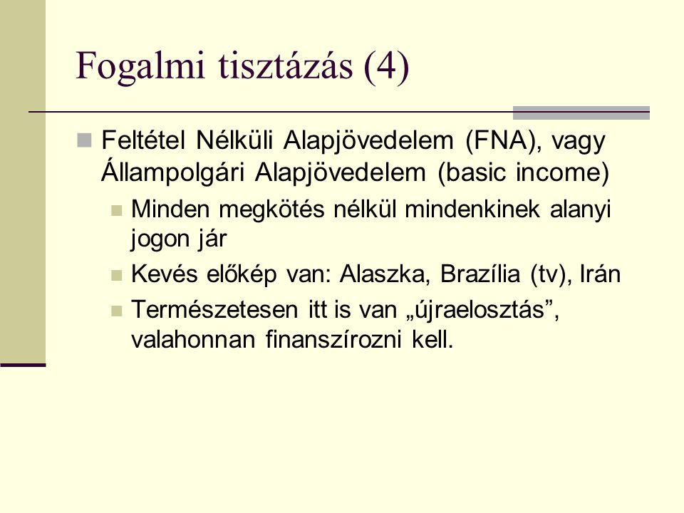 Fogalmi tisztázás (4) Feltétel Nélküli Alapjövedelem (FNA), vagy Állampolgári Alapjövedelem (basic income)