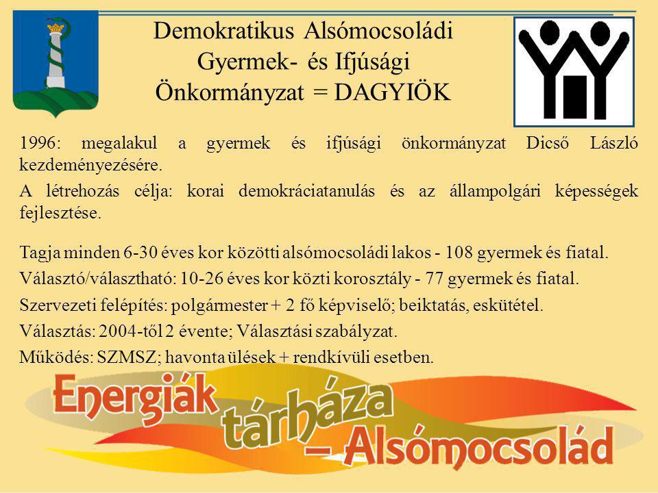 Demokratikus Alsómocsoládi Gyermek- és Ifjúsági Önkormányzat = DAGYIÖK