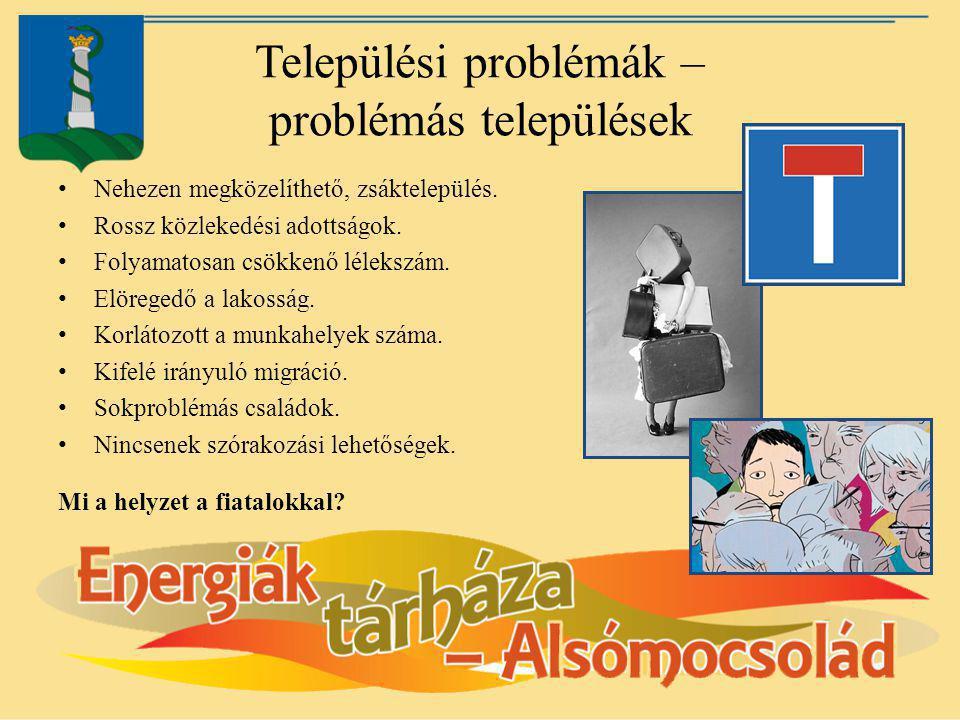 Települési problémák – problémás települések