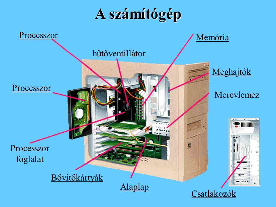 A számítógép Processzor Memória hűtőventillátor Meghajtók Processzor