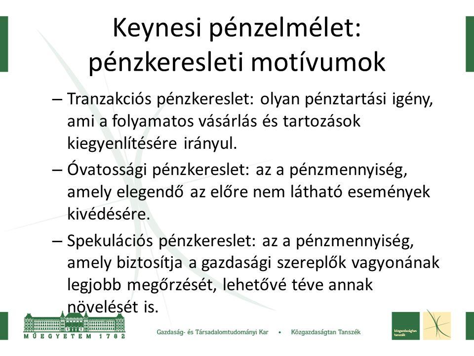 Keynesi pénzelmélet: pénzkeresleti motívumok